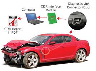Investigación y reconstrucción de accidentes de tráfico: Las mal llamadas cajas negras, ¿Qué es el CDR y el EDR?