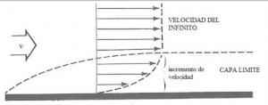 reconstrucción accidentes tráfico capa límite