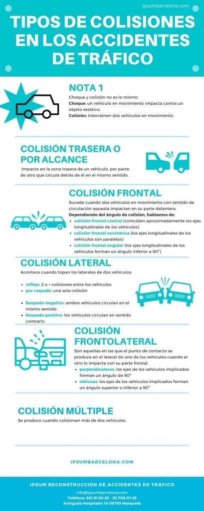Píldoras de reconstrucción de accidentes de tráfico IV- Tipos de colisión entre vehículos en accidentes  de tráfico